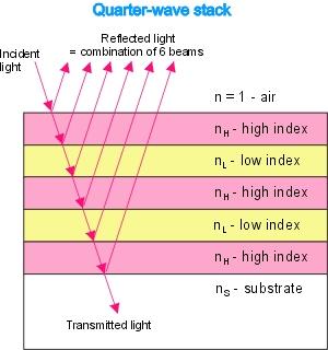 Light Travel Time Formula